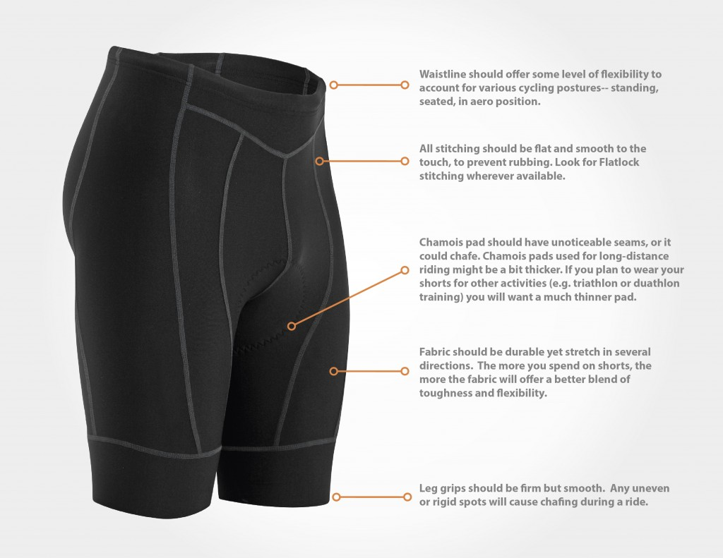 Cycling Shorts Features Infographic design