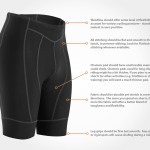 cycling shorts features design infographic