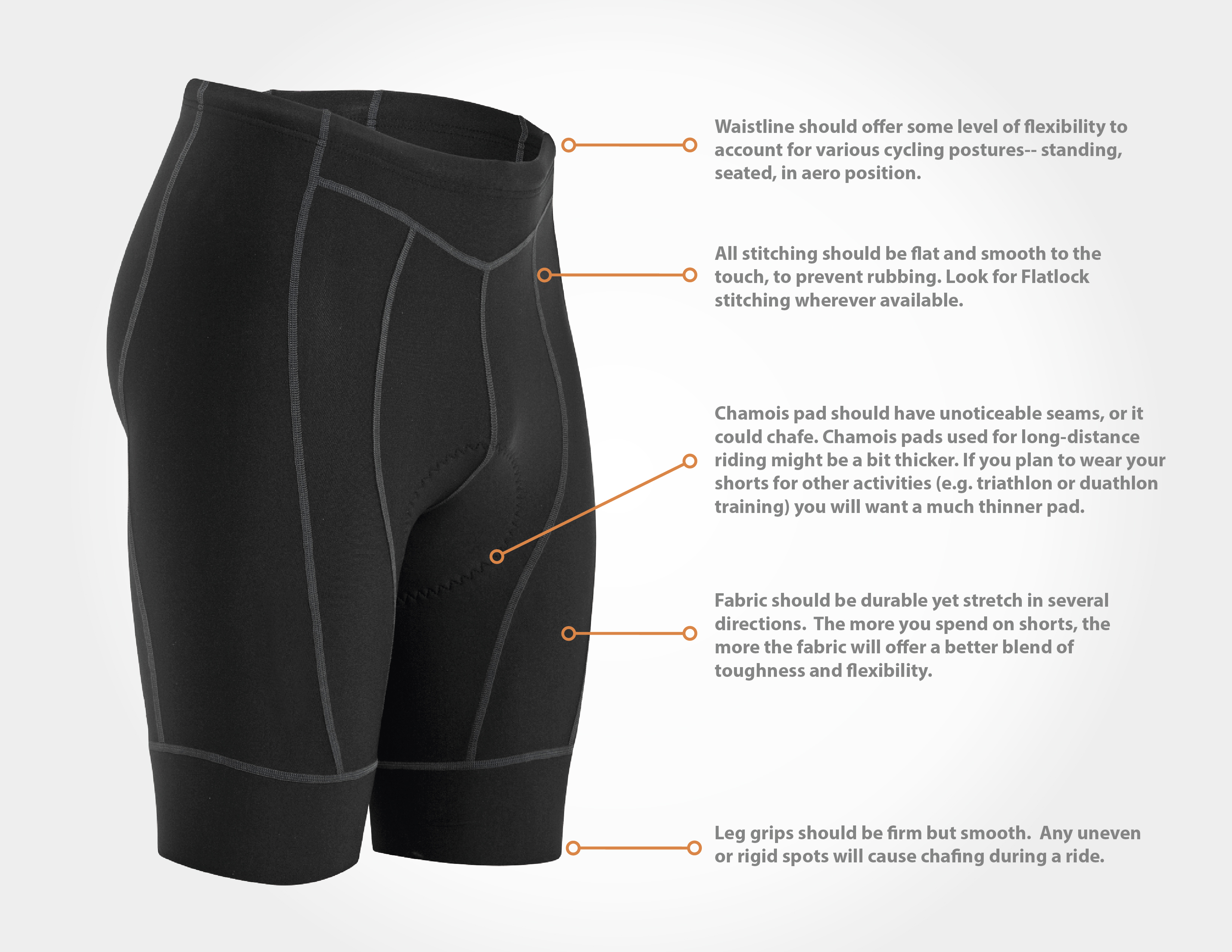Best Cycling Shorts Compression Design