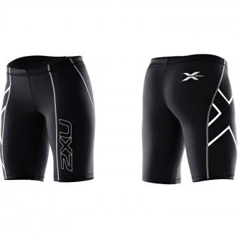 Two Types of Compression Shorts – Underwear or Outerwear
