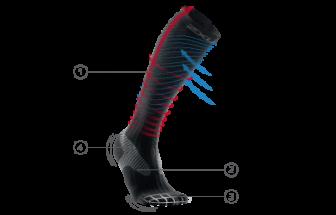 2XU Elite Compression Socks Review